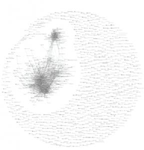 Susan Letterman White Network Map